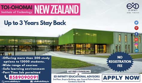 Pin By Ed Infinity On Newzealand Learning Environments Part