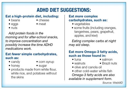 Diet suggestions