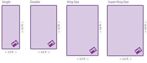 20 King Vs Queen Bed Dimensions Queen Size Bed Frames Queen Bed Dimensions King Size Bed Dimensions