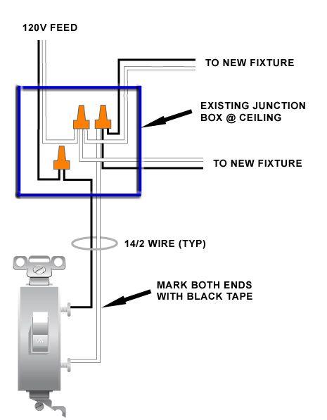 [SCHEMATICS_4JK]  Led Fluorescent Tube Wiring Diagram | Led fluorescent, Fluorescent tube, Led  fluorescent tube | Led Light Wiring Diagram Electrical Junction Box |  | Pinterest