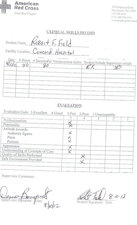 Medical review papers Concord Hospital Internship review, with - supervisor evaluation