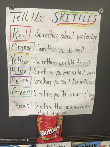 Skittles intro activity: give each student 2 or 3 skittles. May want to change up the topics on this chart.