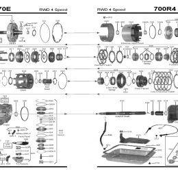Diagram 4l60e Transmission Diagram Auto Trans Chart 4l60e Flow Chart Flow Chart Transmission Chart