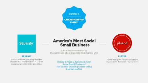 """GUESS WHAT, World Changers? Sevenly is in Mashable's Championship Round for, """"America's Most Social Small Business! Just 6 more days & the champion will be crowned. Do you think we could win? Stand with us by sharing your favorite cause we have supported or design you love & use #SocialSmallBiz in your post to vote! http://www.sevenly.org"""