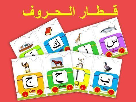 قطار الحروف حروف الهجاء العربية مجموعة ملونة من التصميمات الرائعة التي يمكن ان تستعمل كمعلق Arabic Alphabet Arabic Alphabet Letters Arabic Alphabet For Kids