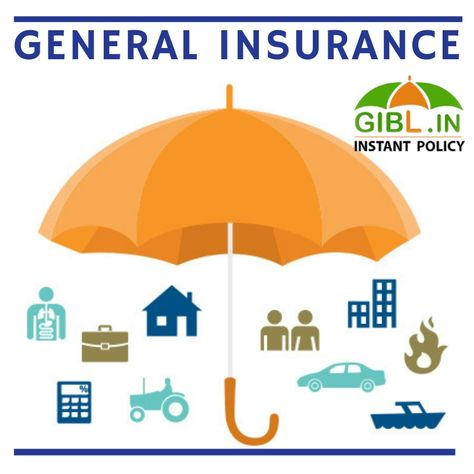 National Insurance Company Offers The Best Car Insurance Plan In