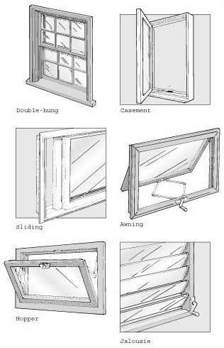 Selecting The Right Type Of Window For Your Tiny Home Building A Tiny House Tiny House Tiny House Movement