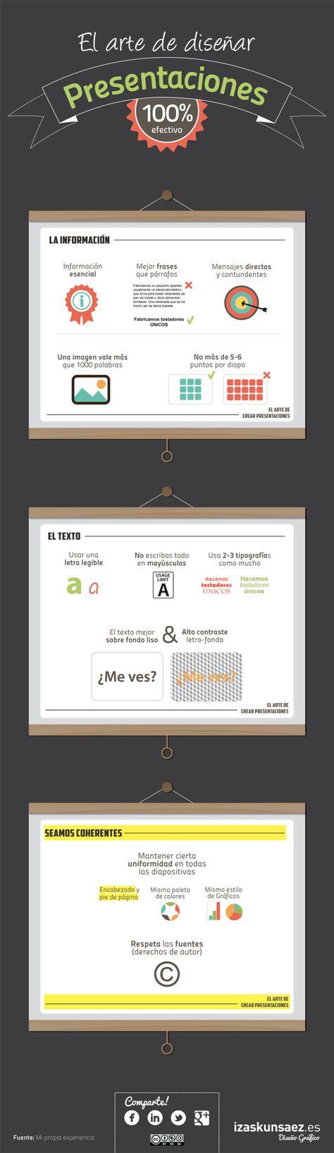 Esta infografía me resulta muy útil para usarla con mis alumnos cuando quiero explicarles cómo realizar una presentación para clase.