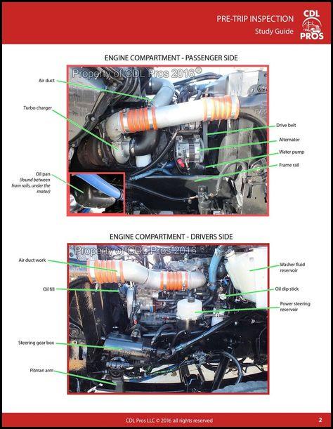 image result for school bus pre trip inspection diagram
