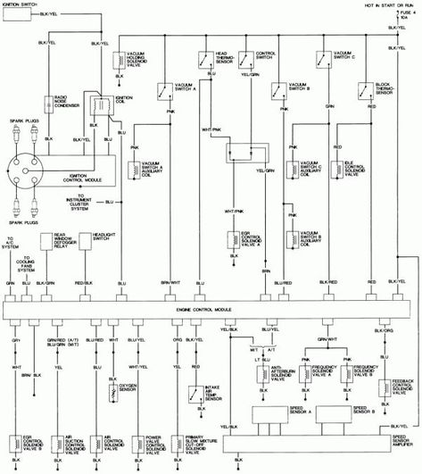 12 1986 Chevy Truck C10 Wiring Diagram Truck Diagram Wiringg Net Bilar
