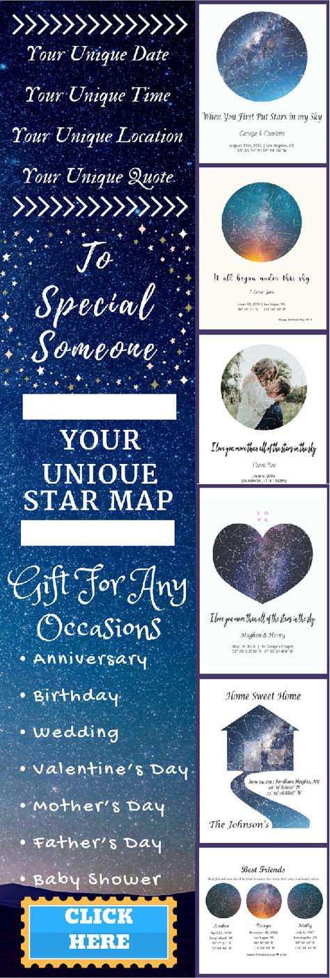List of Pinterest mup printable constellation images & mup