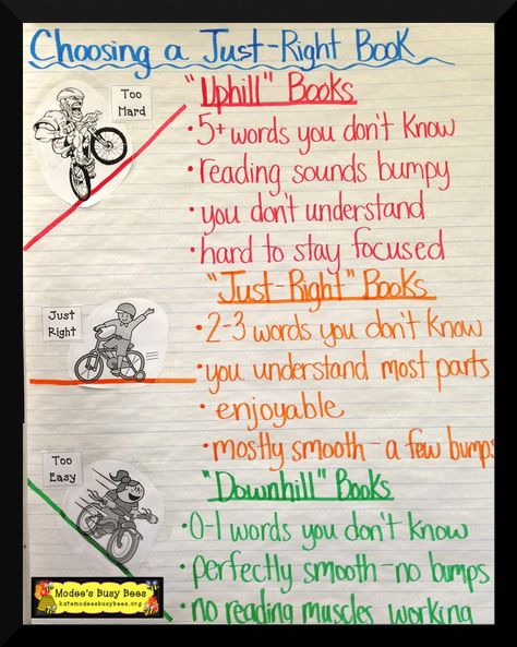 """Review how to choose """"Just-Right"""" books to start the new year!  The bicycle pics are available in this blog!"""