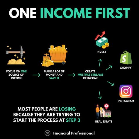 """Financial Professional on Instagram: """"Focus on creating and growing one income stream before creating others. If you chase two rabbits at once, you won't catch either. ✅"""""""
