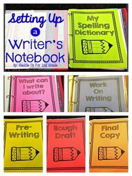 We use our writer's notebooks on a daily basis in my classroom. This download includes 9 different section dividers that are placed in our notebooks. Simply copy them onto bright colored paper and place them in a binder.   You can click to here to read my blog post on how I set up our writer's notebooks.