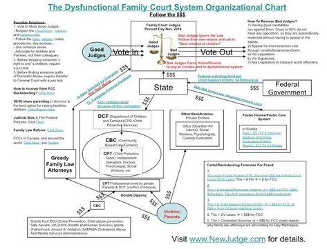 206 best JUDICIAL MISCONDUCT images on Pinterest Judges, Court - judicial council form complaint