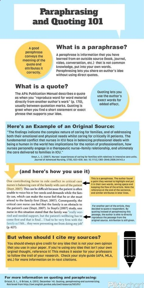 How Do You Incorporate Your Source Into Paper Here A Quick Guide On To Paraphrase Effectively W Essay Writing Skill College An Interview In Text Mla