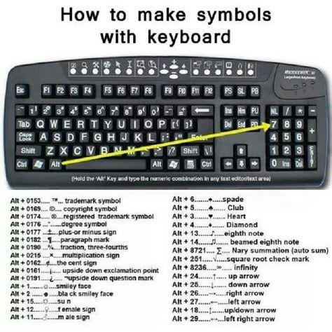 Symbols Electronics Tips Tech Pinterest Symbols And Tech