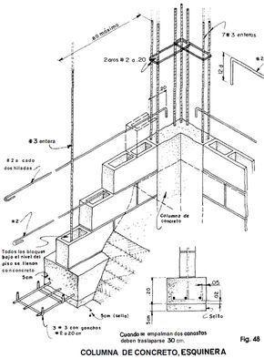 Construccion De Edificios Fundaciones Encofrados Zapatas Concreto Materiales Y Equi Construccion De Edificios Construccion Muros Construccion De Viviendas