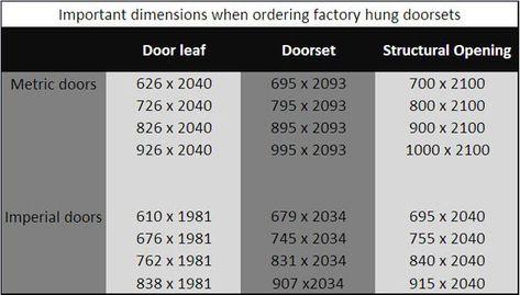 Range Of Standard Sizes Front Doors Uk