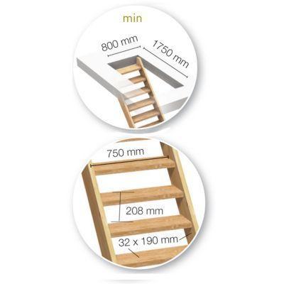Escalier 1 4 Tournant Droit Bois Normandie L 80 Cm 13 Marches Sapin En 2020 Escalier 1 4 Tournant Castorama Et Echelle