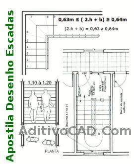 Apostila Desenho E Representacao De Escadas Em 2020 Desenho