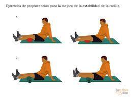 tratamiento fisioterapeutico para inestabilidad de rodilla