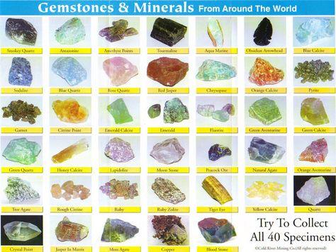 List of Pinterest gemstones identification rough images