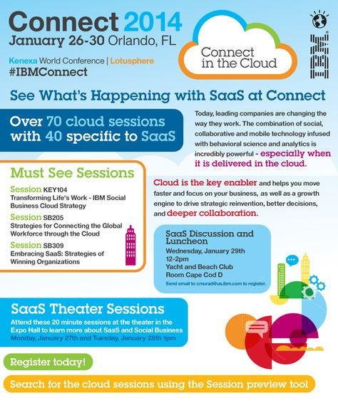 See what's happening with SaaS at IBM Connect, January 26-30, 2014.
