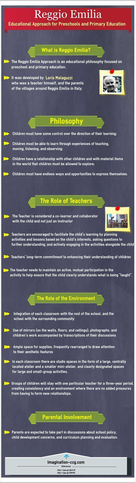 Reggio Emilia – Educational Approach for Preschools and Primary Education #Reggio Emilia #Educational Approach for Preschools