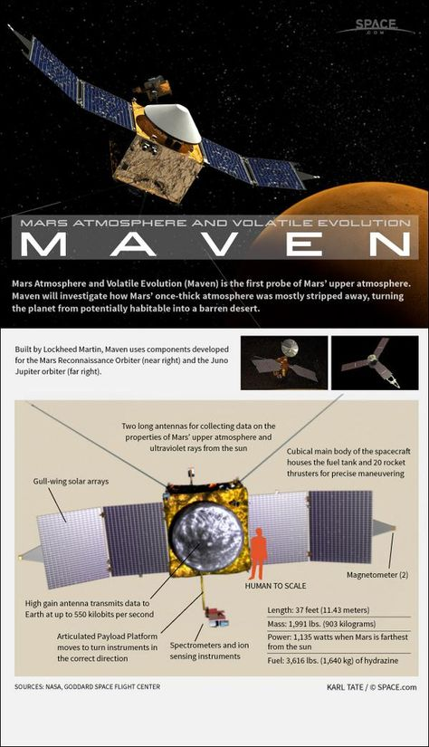 After a 10-month, 442 million mile journey, NASA's Mars Atmosphere and Volatile Evolution (MAVEN) is set to enter Martian orbit at approximately 9:50 p.m. EDT tonight, Sept 21, 2014.  NASA TV coverage begins at 9:30 p.m.