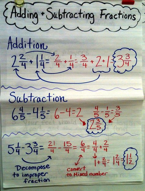 Cc'S cool school adding and subtracting fractions, math fractions, maths, math charts Math Charts, Math Anchor Charts, Adding And Subtracting Fractions, Math Fractions, Multiplication, Maths, Algebra, Math Notes, Math Formulas