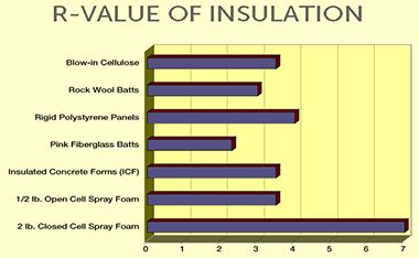 R Value Thermal Insulation Properties M2kw