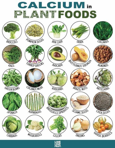 25 Calcium Rich Plant Foods That Don T Come From Dairy Foods With Calcium Diet And Nutrition Nutrition Recipes