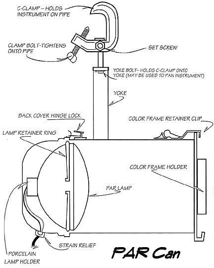 Fresnel Lighting Diagram Wiring Library