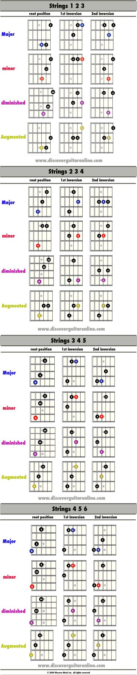 100 best music notes chords lessons images on pinterest tips 100 best music notes chords lessons images on pinterest tips and literature hexwebz Gallery