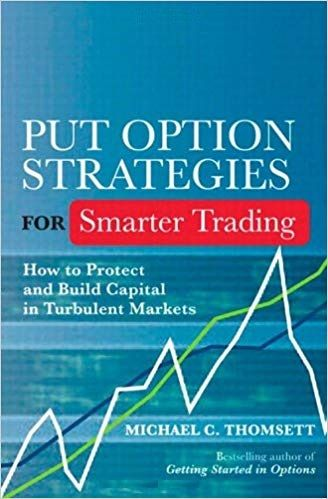 Put Option Strategies For Smarter Trading Put Option Stock
