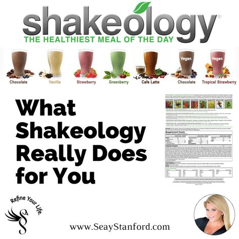 Shakeology: What it Really Does for You