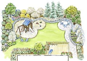 A Family Backyard  Recreation and entertaining are the top priorities in this shallow but private backyard landscape plan.