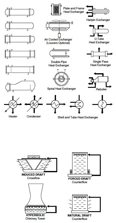 Heat Exchangers And Cooling Towers Bmp 373 716 Pixels Automacao