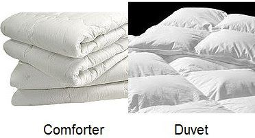 Difference Between Duvet And Comforter In 2020 Duvet Comforters Duvet Comforters