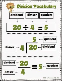 Free Division Poster Math Vocabulary and Understanding Dividend, Divisor and Quotient. Children Homework and Comprehension. Math Strategies, Math Resources, Long Division Strategies, Long Division Activities, Math Division Worksheets, Time Activities, Math Anchor Charts, Division Anchor Chart, Math Charts
