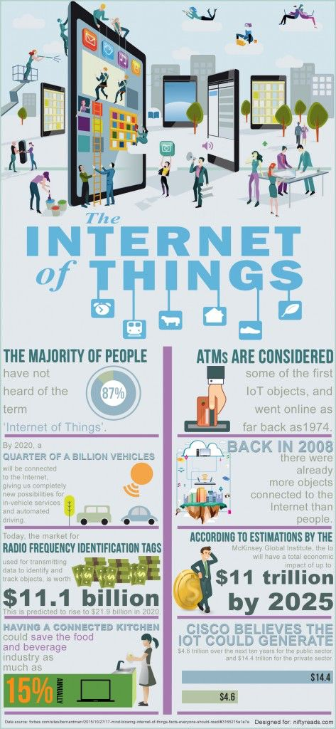 The Internet of Things, IoT, Infographic  | #IoT #Infographic