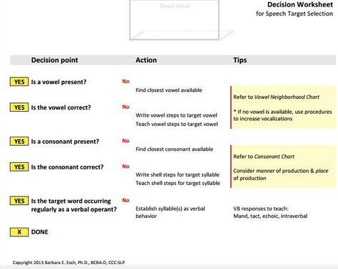 Target Word Decision Worksheet Pdf By Barbara Esch BcbaD Ccc