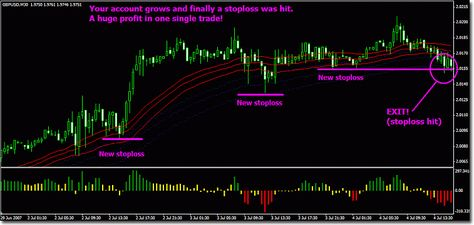 Forex a guide to fundamental analysis download