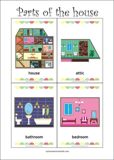 Parts Of The House - Free Printable Flash Cards For Fun Preschool Learning  Kindergarten Activities, Pre Writing Activities, Preschool Learning  Activities