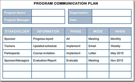 project communication plan template - Google Search Work - Implementation Plan Template