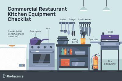 Commercial Kitchen Equipment List Pdf
