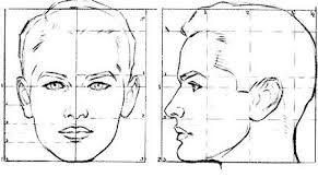 Resultat De Recherche D Images Pour Dessin Homme Profil Dessin