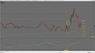 Tutorial Fso Harmonic Scanner Pro Forex Indicator For Mt4