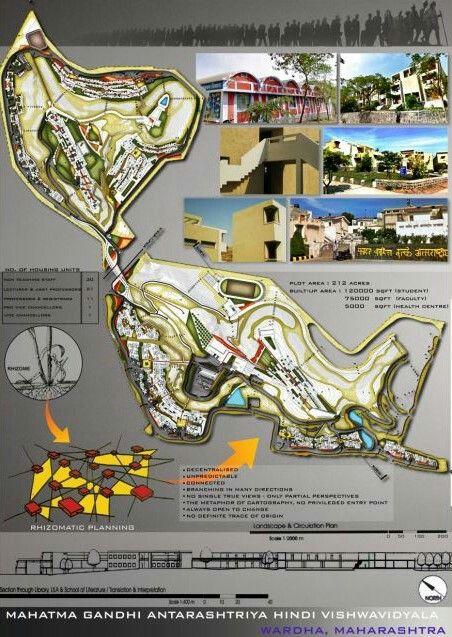 Architectural Presentation Sheet